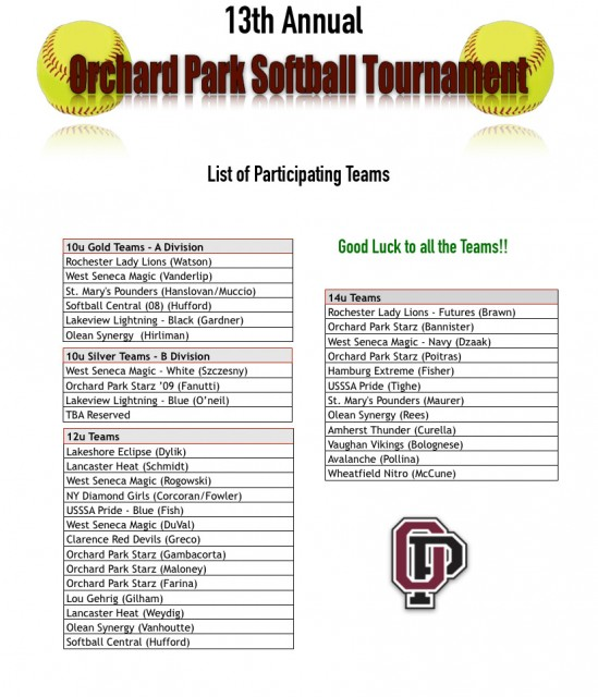 Orchard Park Little League - Powered by SportsSignUp Play
