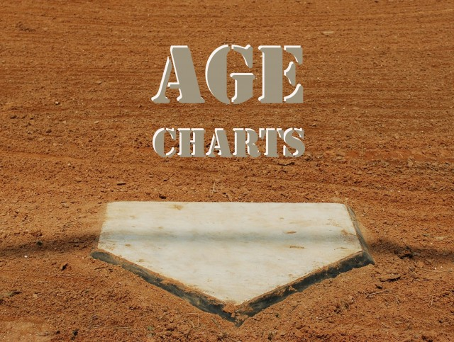 Liberty Youth Baseball Association - Powered by Dixie Youth Baseball